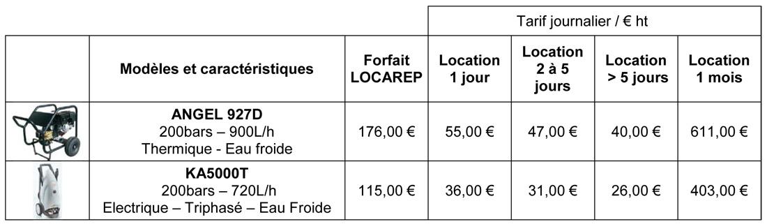 Tableau des tarifs de location de nettoyeurs haute pression SODY